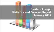 Eastern Europe Telecom Statistics and Forecasts