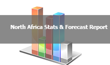 North Africa Statistics and Forecasts